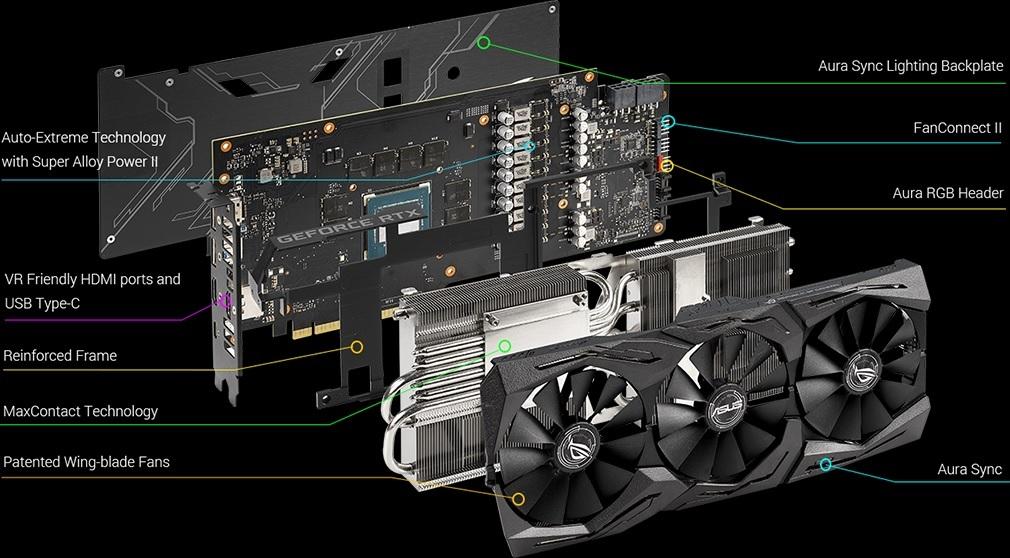 Asus ROG Strix GeForce RTX 2070